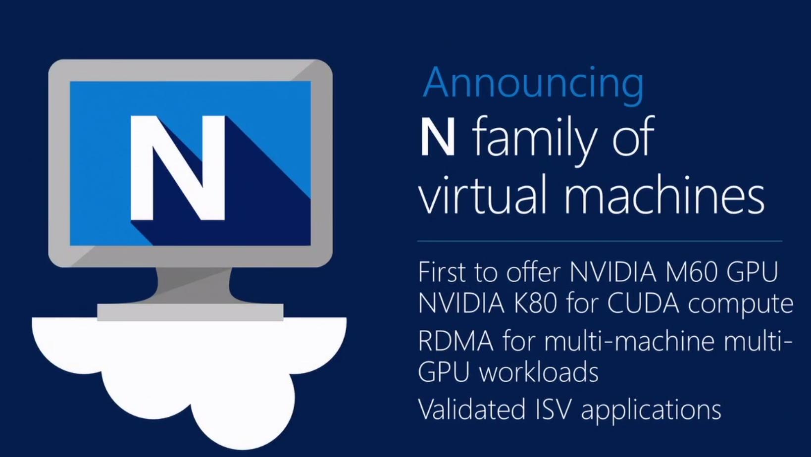 Test-drive Azure N-Series VM's with GPU yourself!   AzureMan com